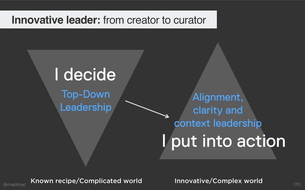 @madmac 170 Innovative leader: from creator to ...
