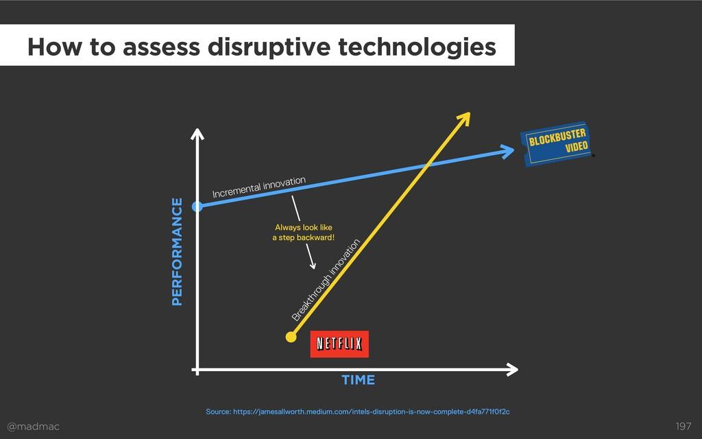 @madmac 197 How to assess disruptive technologi...