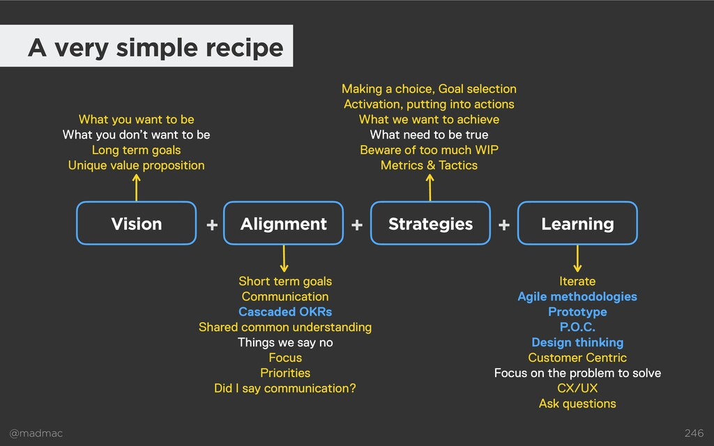 @madmac 246 A very simple recipe Vision Alignme...