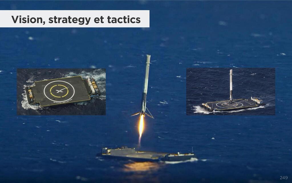 @madmac 249 Vision, strategy et tactics