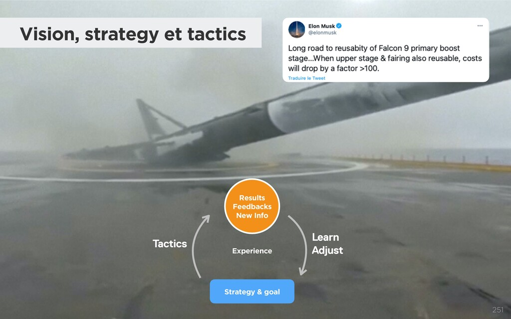 @madmac 251 Vision, strategy et tactics Experie...