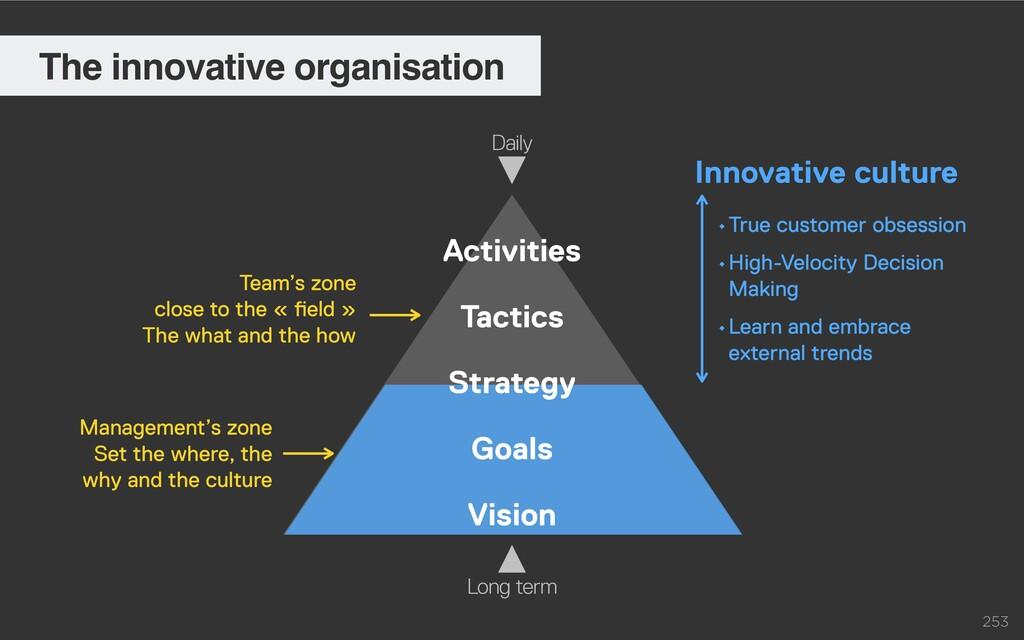 253 The innovative organisation Activities   Ta...