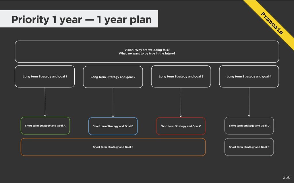256 Short term Strategy and Goal D Short term S...