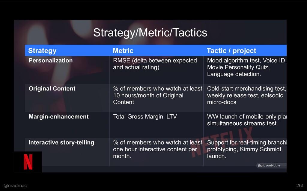 @madmac 261 Strategy/Metric/Tactics Strategy Me...