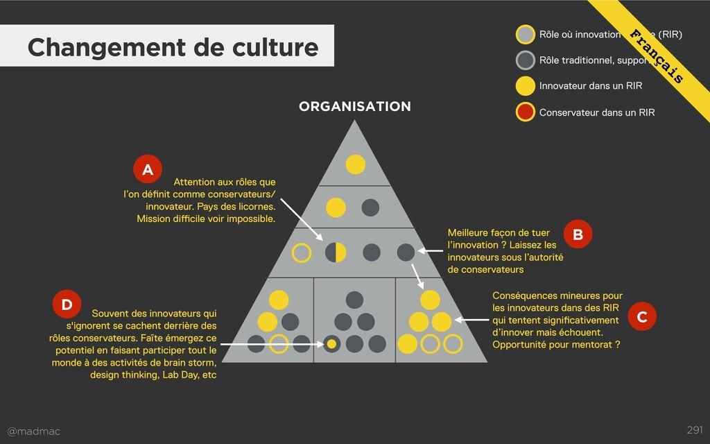 @madmac 291 Changement de culture ORGANISATION ...