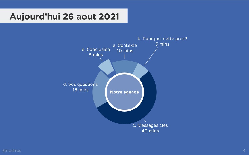 @madmac 4 Aujourd'hui 26 aout 2021 Notre agenda...