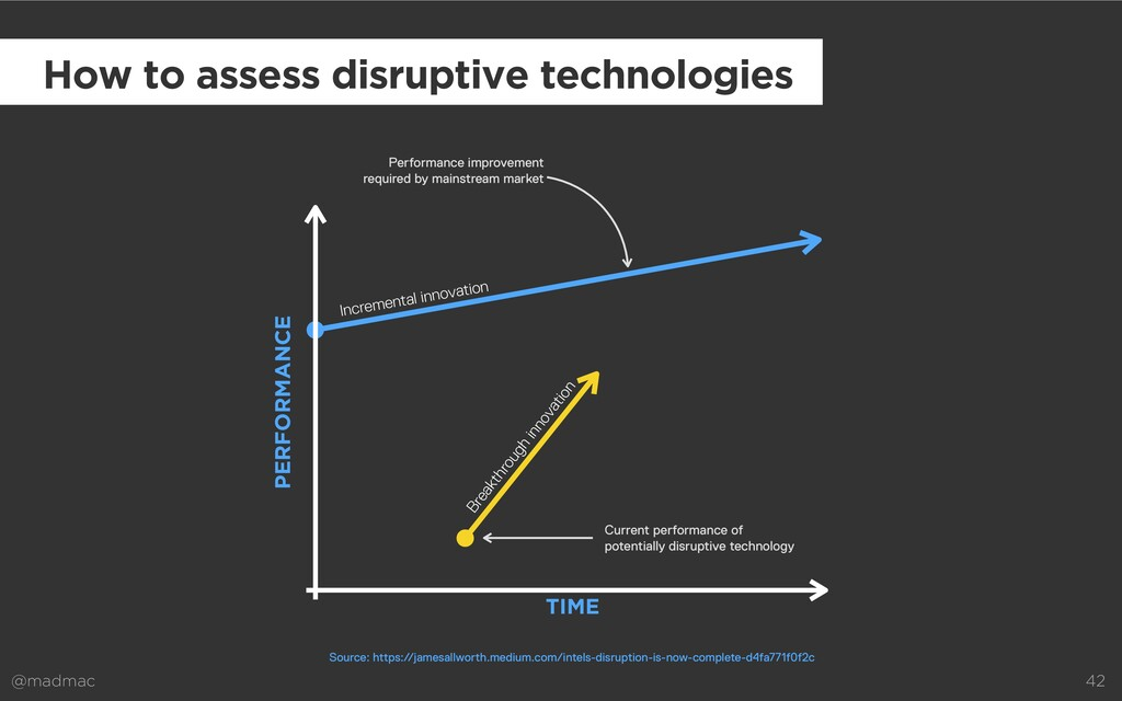 @madmac 42 How to assess disruptive technologie...