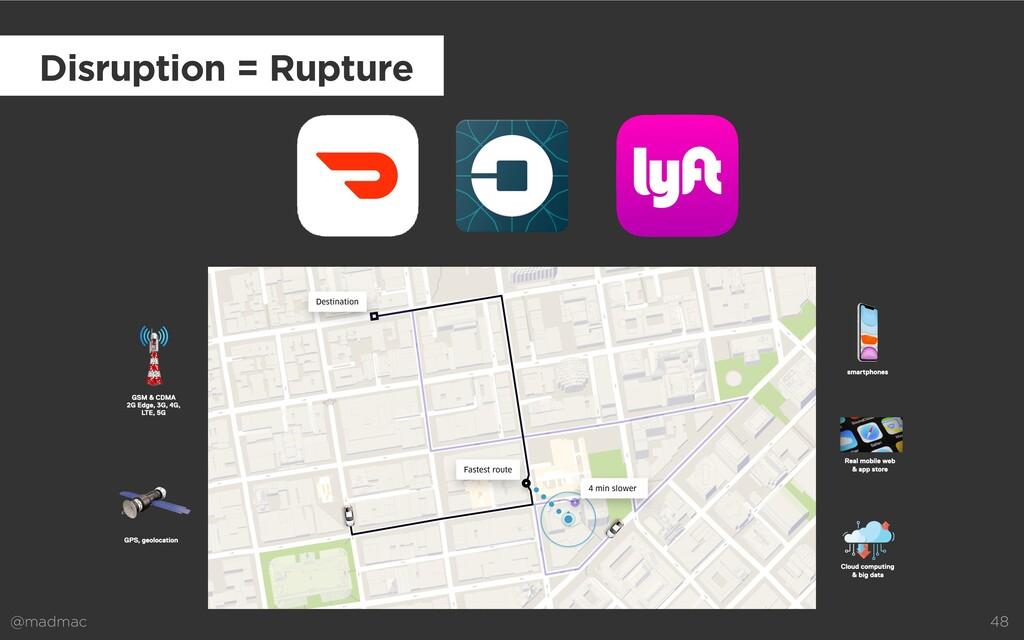 @madmac 48 Disruption = Rupture