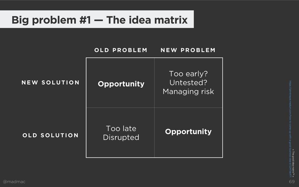 @madmac 69 Big problem #1 — The idea matrix O L...