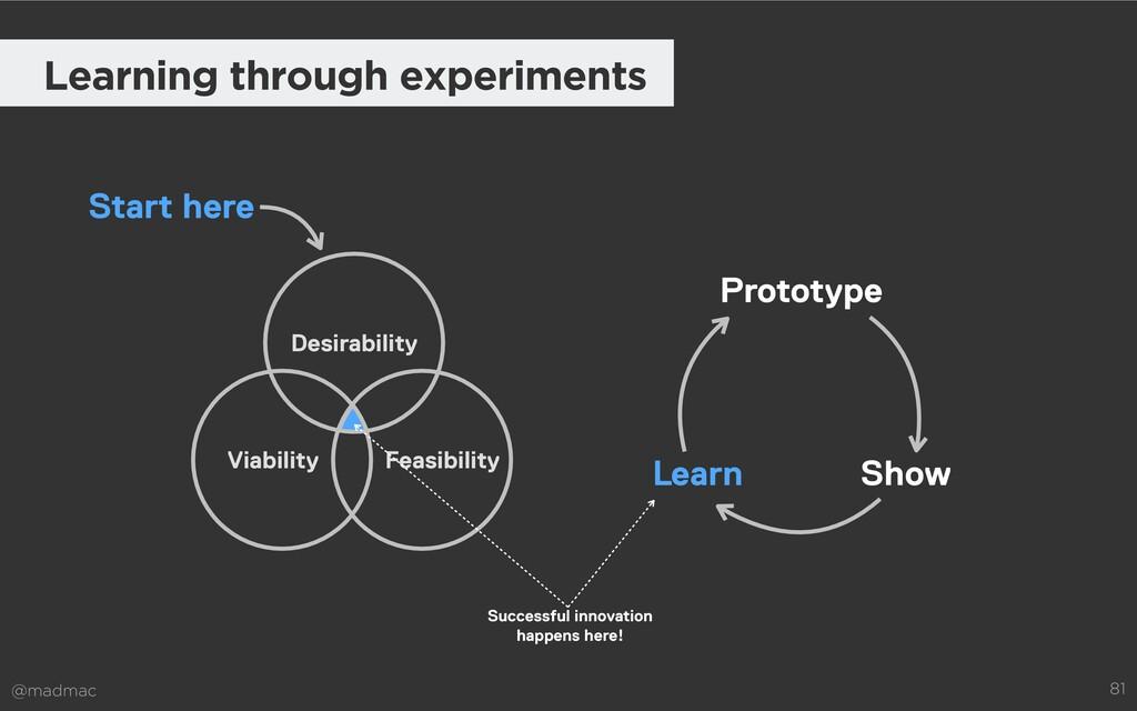 @madmac 81 Prototype Show Learn Desirability Vi...
