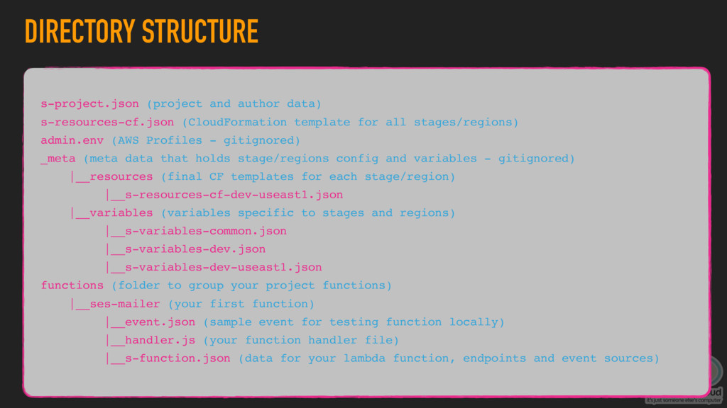 DIRECTORY STRUCTURE s-project.json (project and...