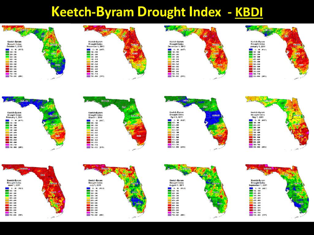 Keetch-Byram Drought Index - KBDI
