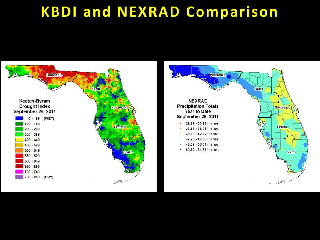 KBDI and NEXRAD Comparison