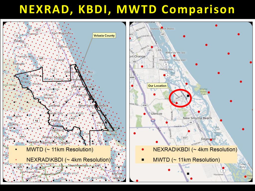 NEXRAD, KBDI, MWTD Comparison