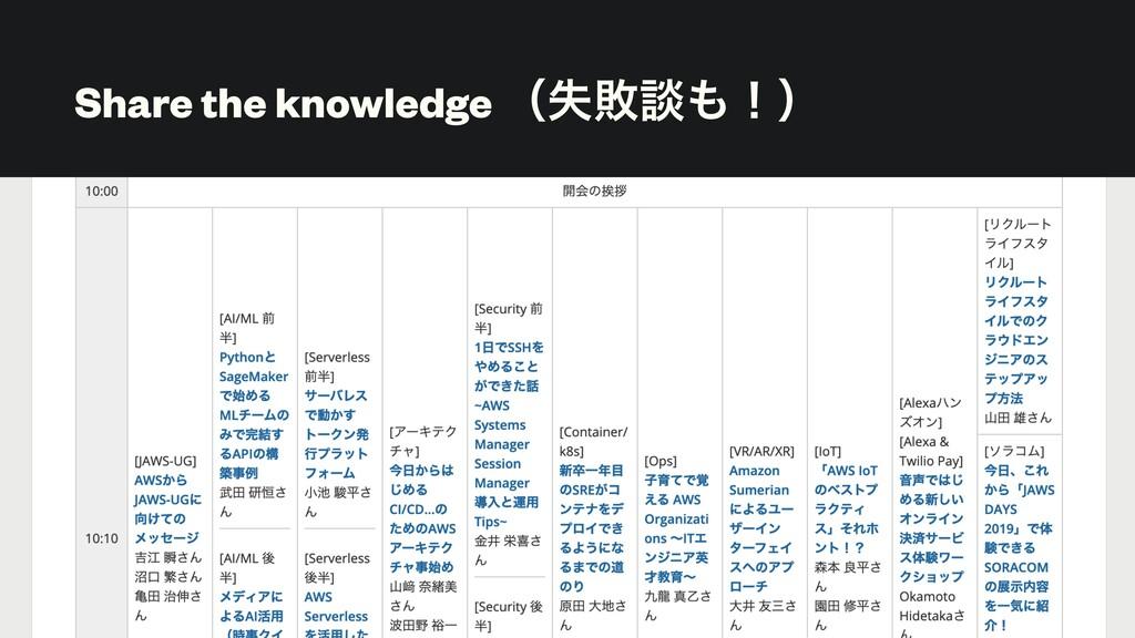 Share the knowledge ʢࣦഊஊʂʣ