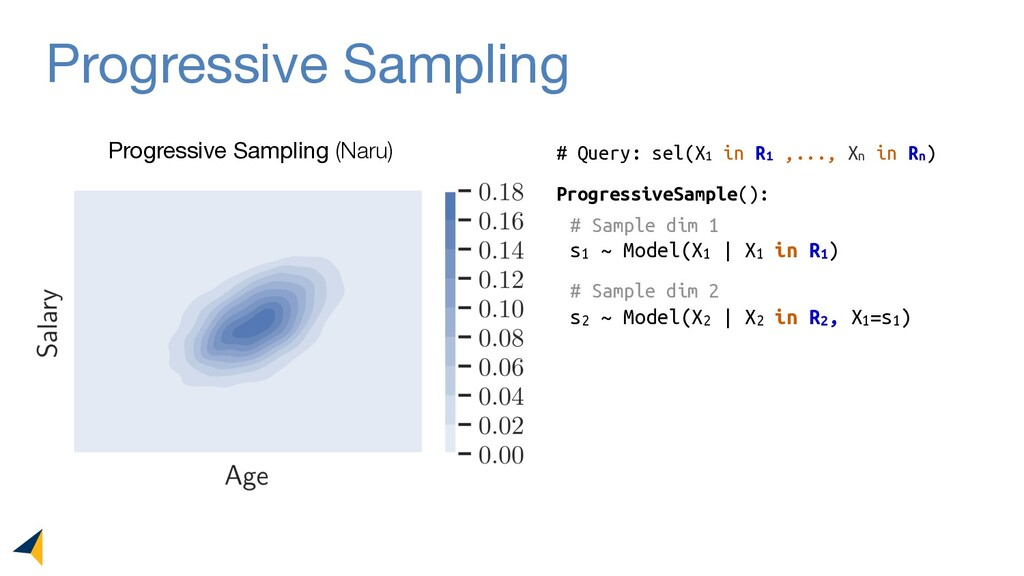 Progressive Sampling ProgressiveSample(): s1 ~ ...