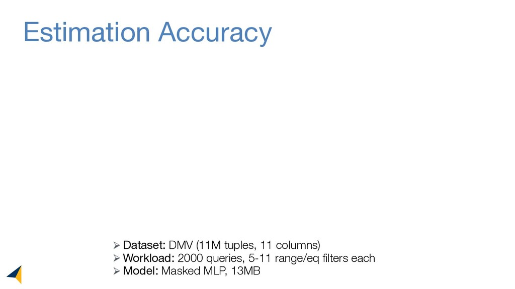 Estimation Accuracy Dataset: DMV (11M tuples, 1...