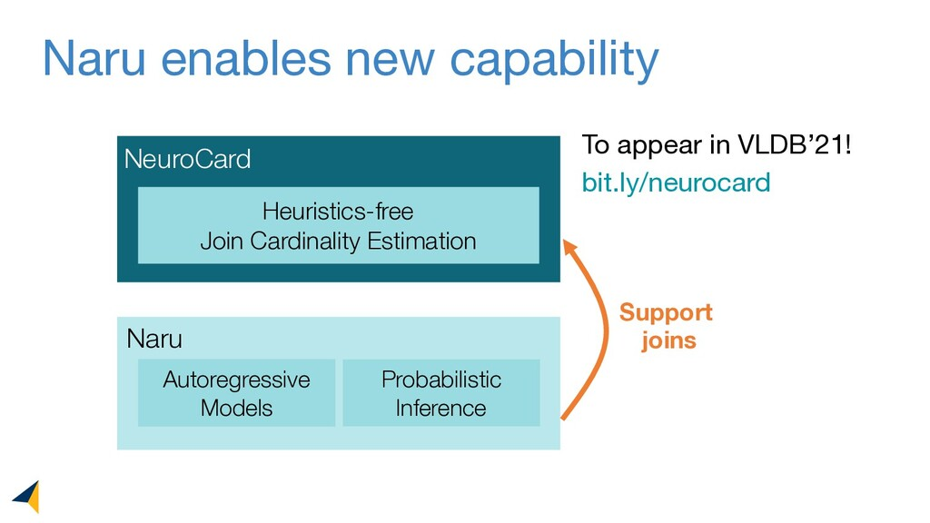 Naru enables new capability NeuroCard Heuristic...
