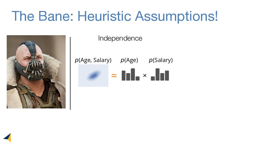 The Bane: Heuristic Assumptions! Independence (...