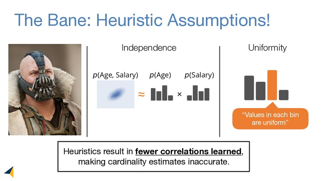 The Bane: Heuristic Assumptions! Independence U...