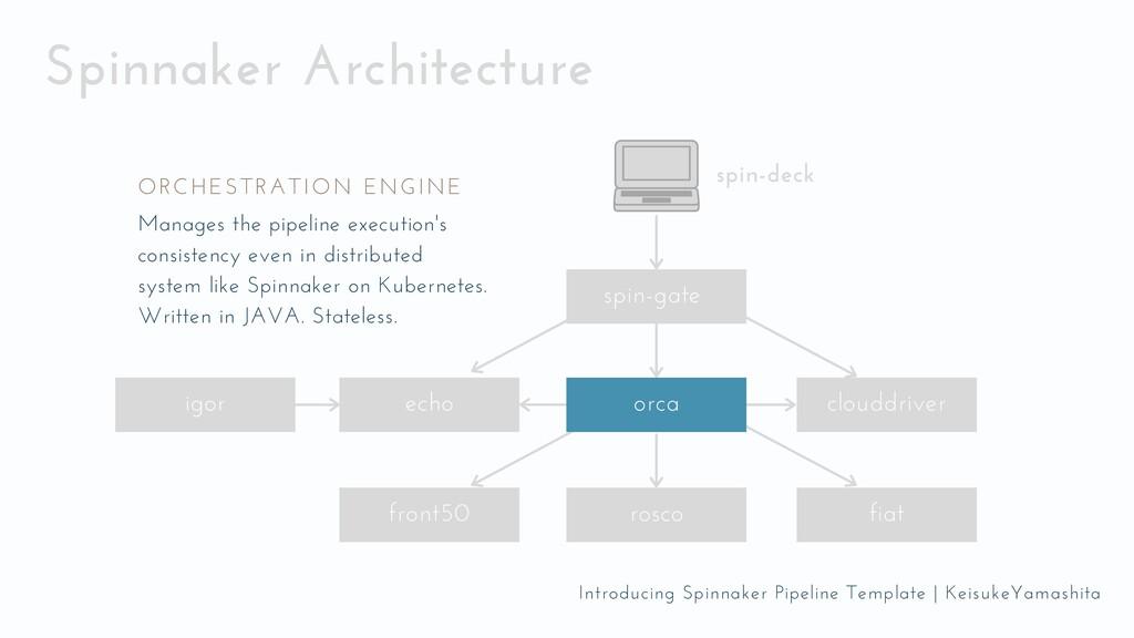 Spinnaker Architecture clouddriver echo igor fr...