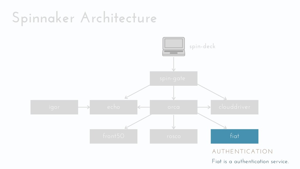 Spinnaker Architecture clouddriver echo front50...
