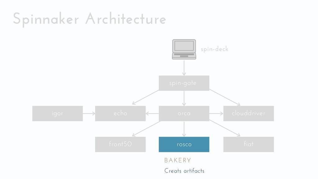Spinnaker Architecture clouddriver echo front50...