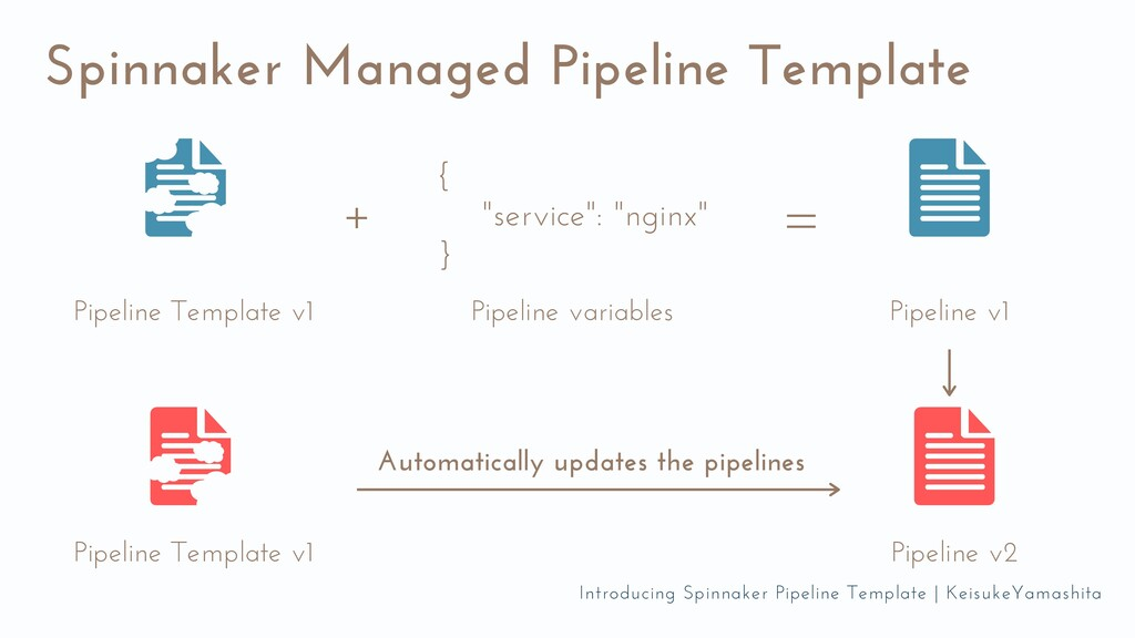 + Spinnaker Managed Pipeline Template Pipeline ...