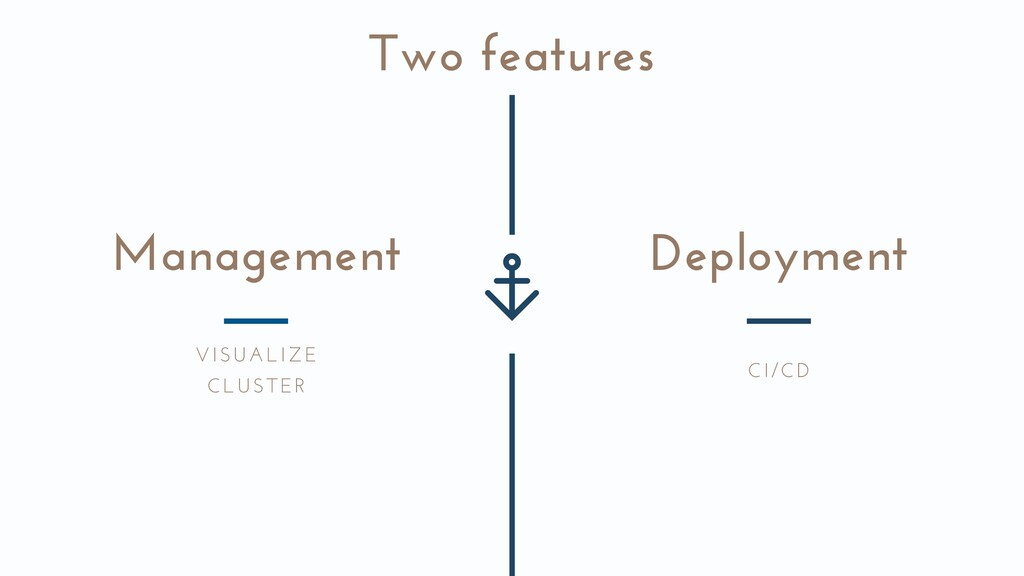 Management VISUALIZE CLUSTER Two features Deplo...