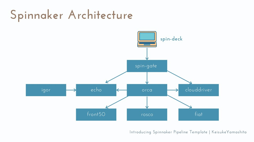 Spinnaker Architecture spin-gate orca clouddriv...
