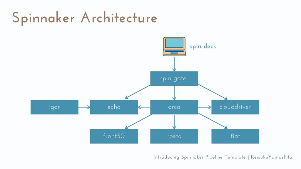 Spinnaker Architecture spin-gate orca clouddriv...