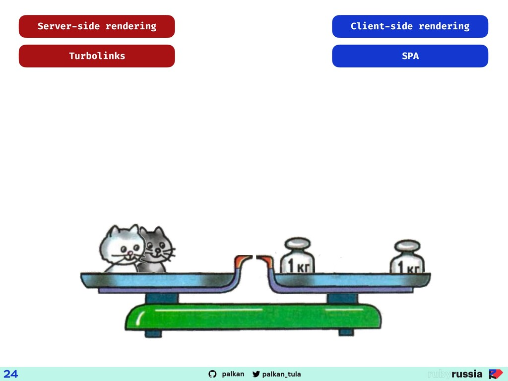 palkan_tula palkan 24 Client-side rendering Ser...