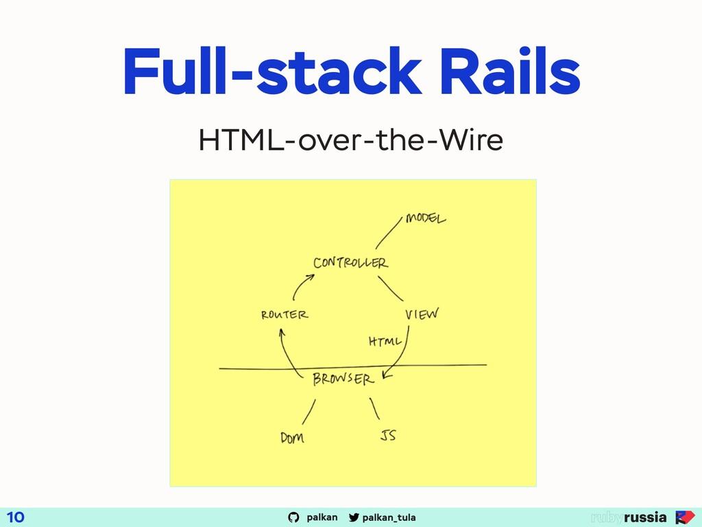 palkan_tula palkan Full-stack Rails 10 HTML-ove...