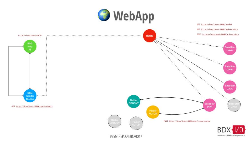 #BSGTHEPLAN #BDXIO17  WebApp BaseStar JAVA Base...