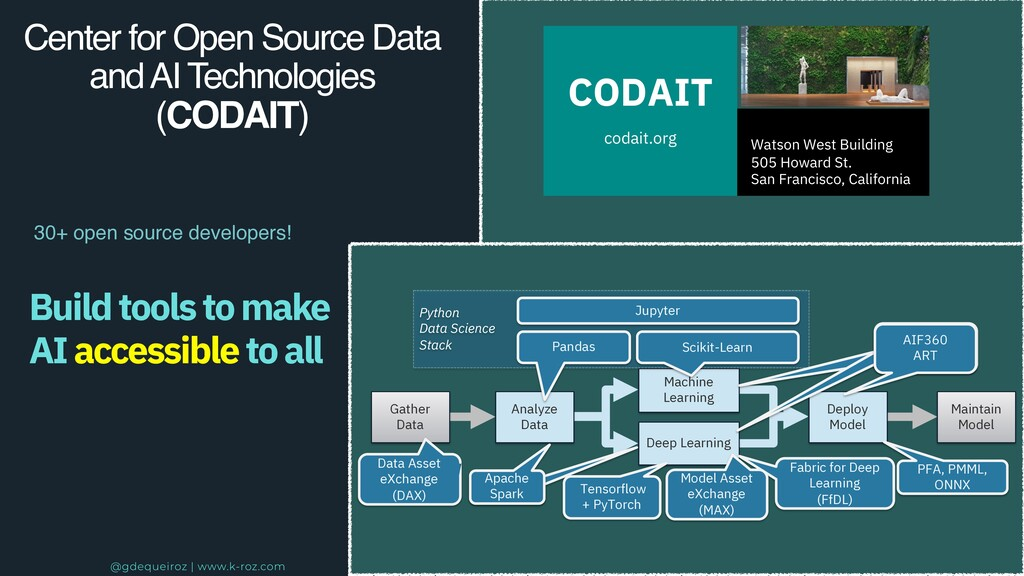 Center for Open Source Data and AI Technologies...