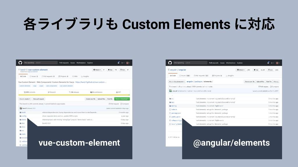 Custom Elements vue-custom-element @angular/ele...