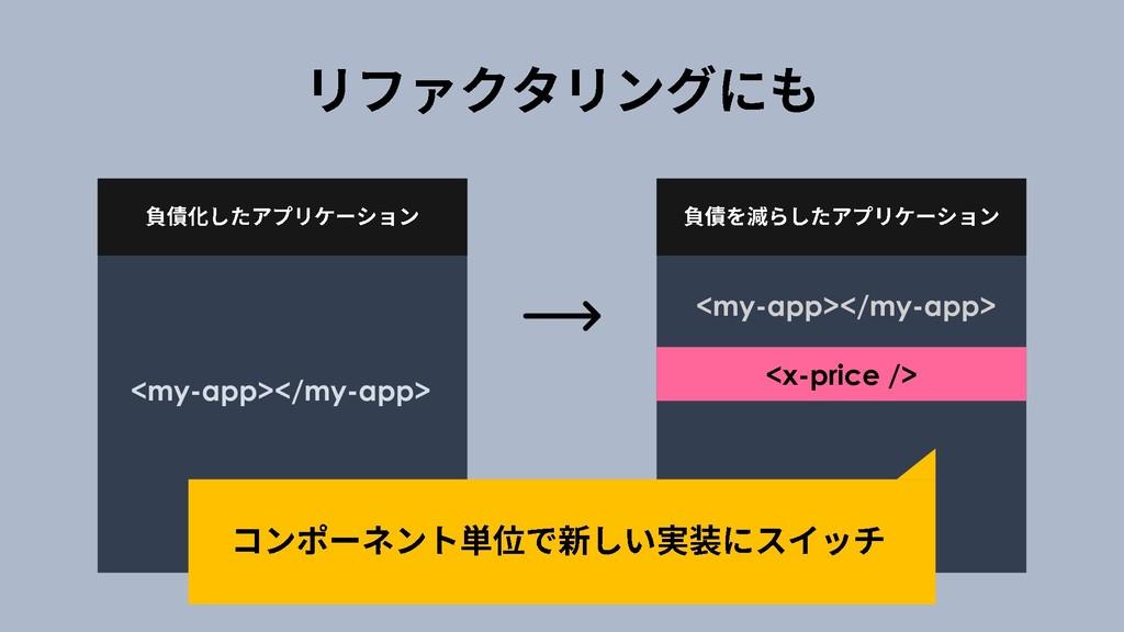<my-app></my-app> <my-app></my-app> <x-price />
