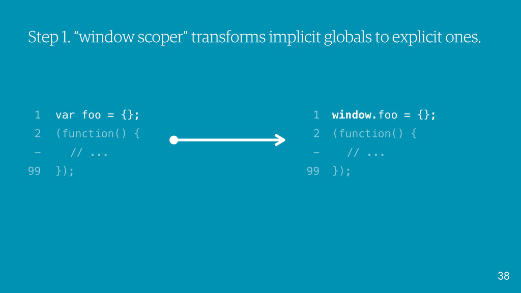 "Step 1. ""window scoper"" transforms implicit glo..."