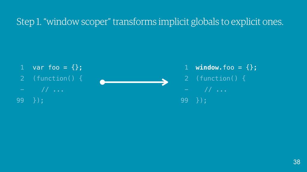 "Step 1. ""window scoper"" transforms implicit glo..."