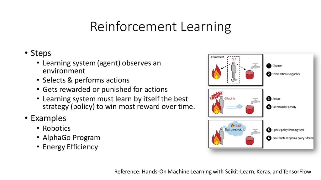 Reinforcement Learning • Steps • Learning syste...