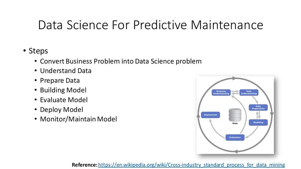 Data Science For Predictive Maintenance • Steps...