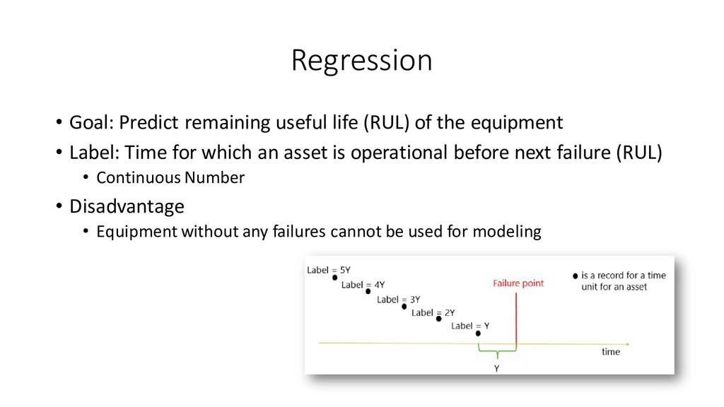 Regression • Goal: Predict remaining useful lif...