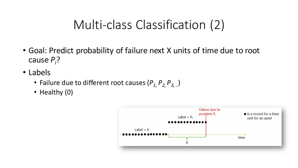 Multi-class Classification (2) • Goal: Predict ...