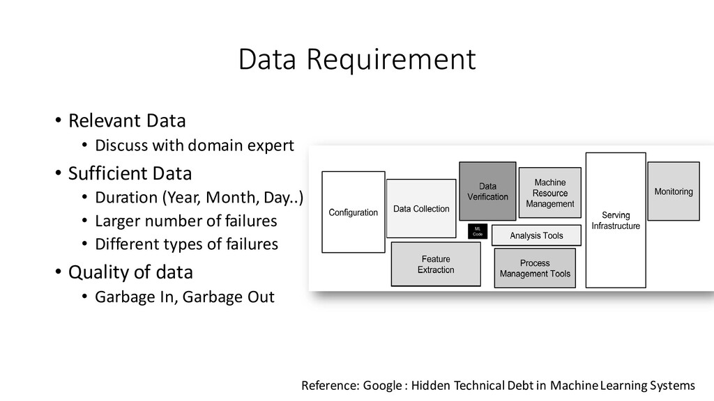 Data Requirement • Relevant Data • Discuss with...