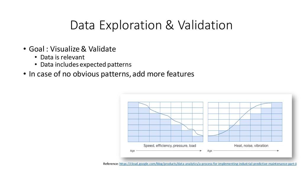 Data Exploration & Validation • Goal : Visualiz...