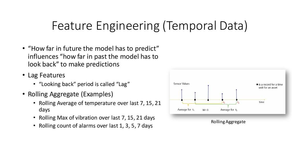 "• ""How far in future the model has to predict"" ..."