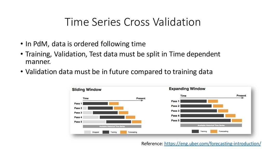 Time Series Cross Validation • In PdM, data is ...
