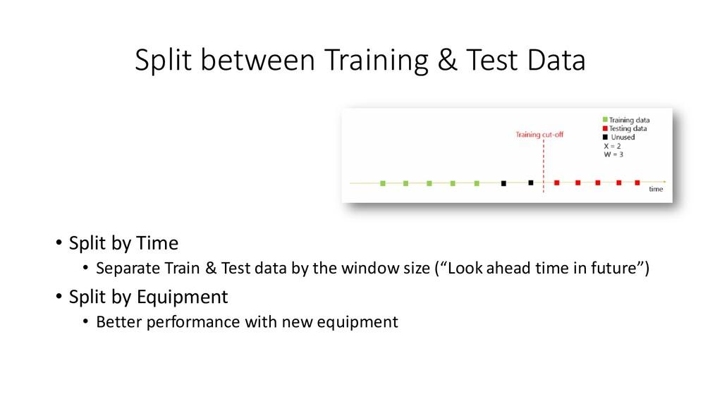 Split between Training & Test Data • Split by T...