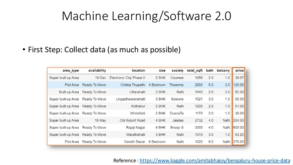Machine Learning/Software 2.0 • First Step: Col...