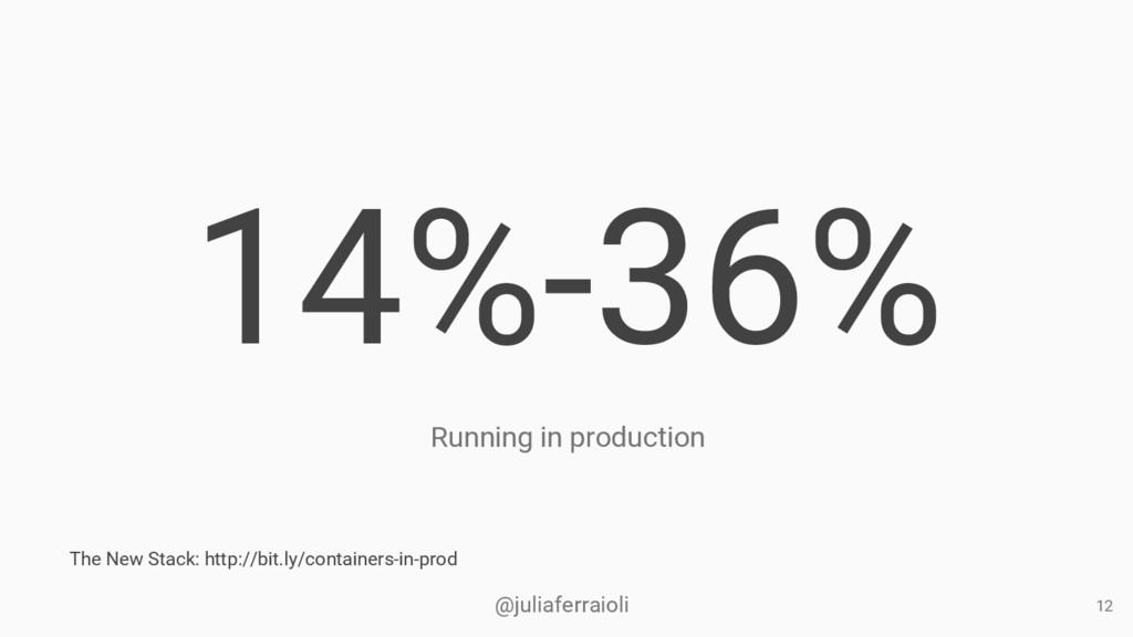 @juliaferraioli 14%-36% 12 Running in productio...